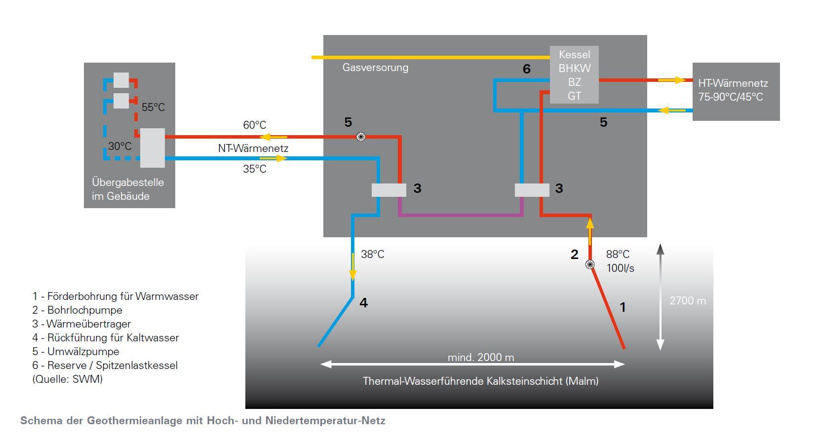 Gemütlich Warmwasser Zylinder Diagramm Fotos - Verdrahtungsideen ...