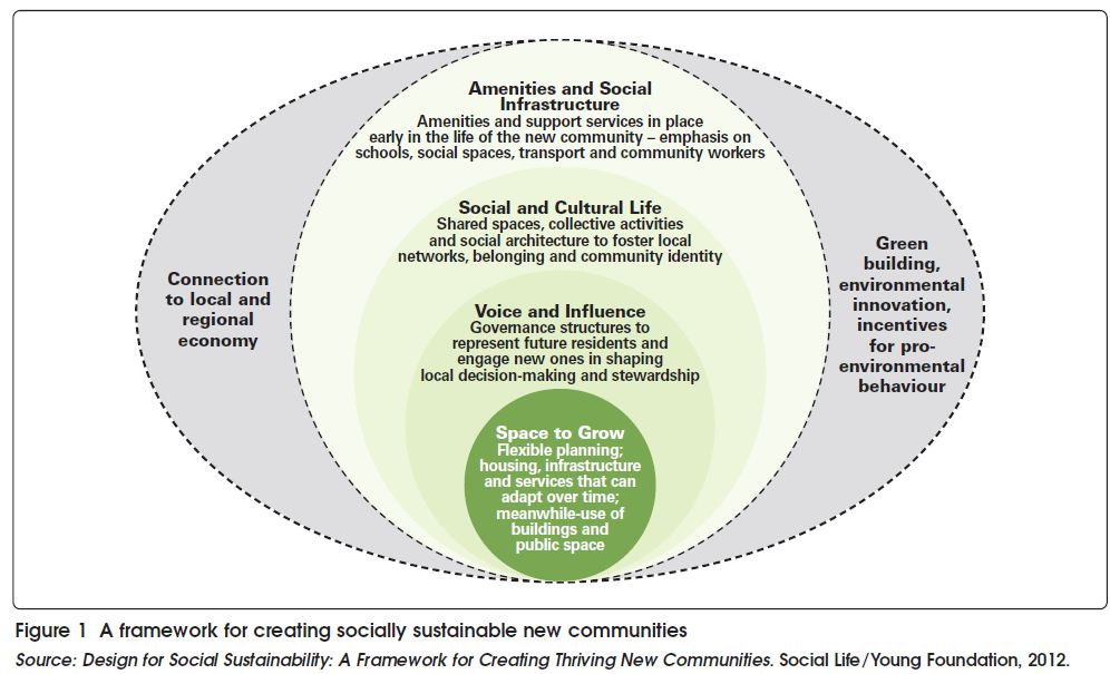 1 3 Socioeconomic aspects of planning for sustainable energy